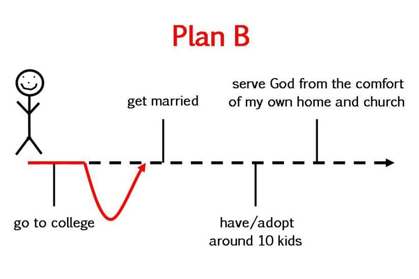 My Life Plan (Plan B)